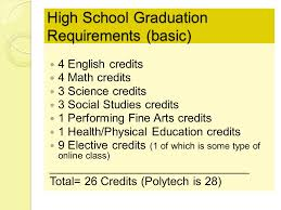 high school health class online high school planning packet ppt online