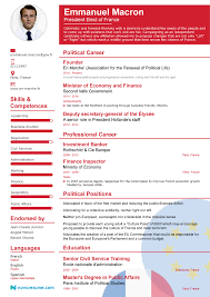c v want to more about emmanuel macron check out his impressive