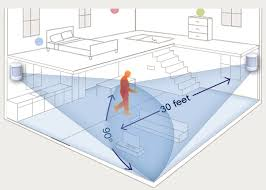 how to wire a motion sensor to multiple lights motion detectors how they work how to choose why you need one