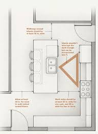 what size should a kitchen be to an island kitchen islands practical makes homebuilding