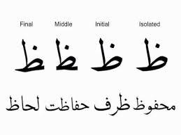 urdu alphabets writing style www urdureading com youtube