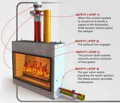 gas fireplace fan cpmpublishingcom