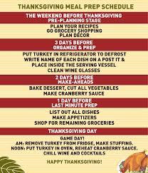 beth s thanksgiving day checklist thanksgiving