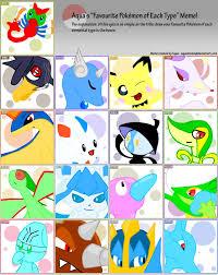 Pokemon Type Meme - pokemon type meme by crystalkirby on deviantart