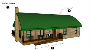 Home Design 3d Create Your Home Simply And Quickly by Adding Text Labels And Dimensions To A Model Sketchup