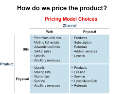 Product Pricing How Do We Price The