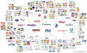 list of companies that support gmos and oppose labeling foods that con