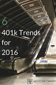 Above The Canopy by 6 401k Trends For 2016 Above The Canopy