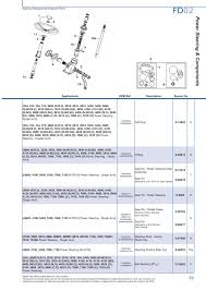 wiring diagram for ford 3930 u2013 the wiring diagram u2013 readingrat net