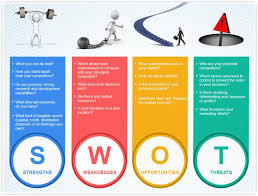 marketing presentation ideas traditional marketing two way