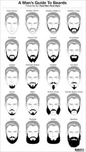 3 hair resources for beardbrand 30 days to a great