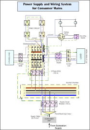 house electrical wiring diagrams residential outside best single