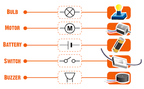 circuit diagrams use symbols to represent the components in a