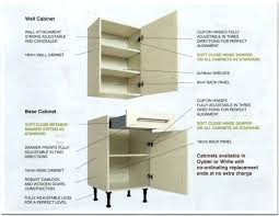 width of kitchen cabinets standard kitchen drawer dimensions kitchen drawer cabinet base we