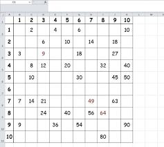 times tables grids skills workshop