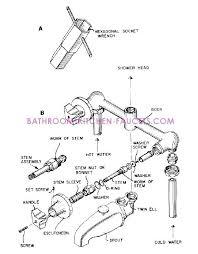 bathtub faucet leak repair delta bathtub faucet leaking spout valleyrock co