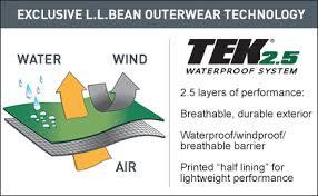 Ll Bean Fire Pit - men u0027s trail model rain jacket free shipping at l l bean