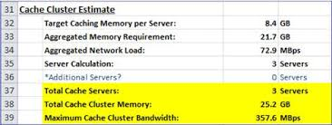 Storage Capacity Planning Spreadsheet by Windows Server Appfabric Caching Capacity Planning Guide