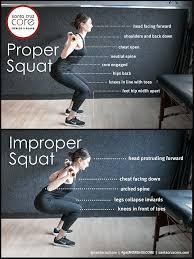 Squat Meme - proper squat meme 72dpi santa cruz core fitness rehab