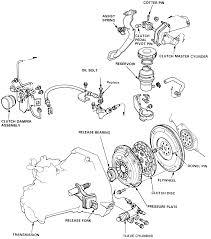 Repair Guides Clutch Slave Cylinder Autozone Com
