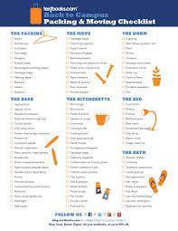 Home Design Checklist Finest Moving Checklist Have Textbookscom Backtoschool