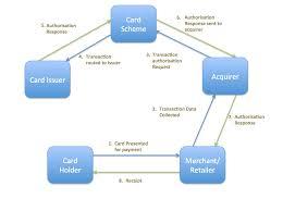 lexus financial visa credit card how to prevent credit card fraud online jgospel us