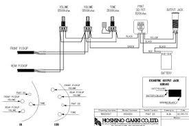 ibanez electric guitar parts diagram petaluma