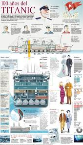 860 best projects to try images on pinterest titanic history visual loop titanic 100 years by marcelo duhalde chile