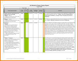 Project Daily Status Report Template Excel by Progress Status Report Template