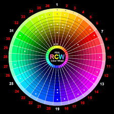 Emerald Green Hex Code Tube Oil Colors Pigments Converted To The Real Color Wheel For