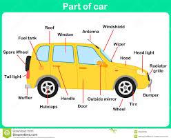 leaning parts of car for kids illustration 50220208 megapixl