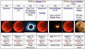 almanaque hebreo lunar 2016 descargar academic schedule template fieldstation co