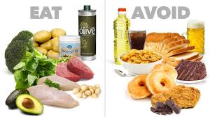6 best foods fast weight loss tips for men u2013 health world