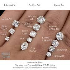 diamond stud sizes risultati immagini per diamond stud size comparison measurements