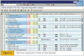 Excel Test Plan Template 28 Integration Test Plan Template Sap Integration Testing Test