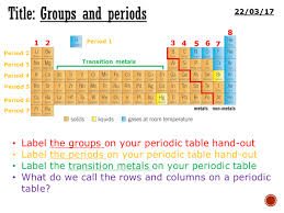 Periodic Table Periods And Groups Groups And Periods Complete Lesson Ks3 By Matt Nick1in