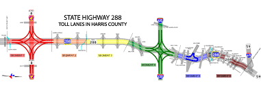 harris county toll road map sh 288 toll lanes expansion blueridge transportation