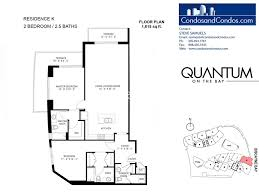 Midtown Residences Floor Plan by Miami Condos For Sale 1 Bedroom Condo 2 Bedroom Condos Miami