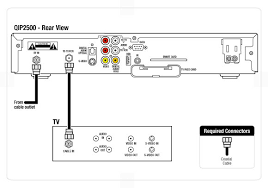 dvr u0026 set top box wiring diagrams fios tv residential support