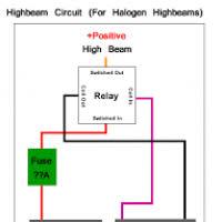 ep3 headlight wiring diagram wiring diagram simonand