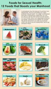 best 25 men u0027s health supplements ideas on pinterest men health