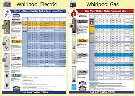 wire diagram free download best inspiration wiring wiring