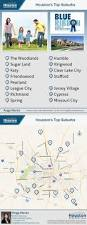 Lakeland Zip Code Map by Manvel Tx Real Estate Guide Find All Manvel Homes For Sale