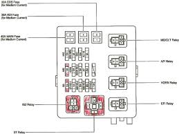 2002 toyota taa wiring diagrams toyota schematics and wiring