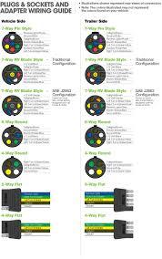 trailer wiring diagram 4 way flat for 7 blade best of plug