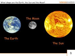 position and sizes of the sun earth and moon lessons tes teach