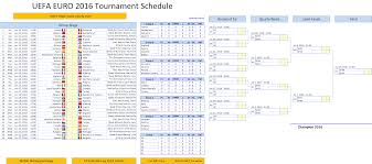 Amortization Calculator Spreadsheet Uefa Euro 2016 Schedule Excel Template Excel Vba Templates