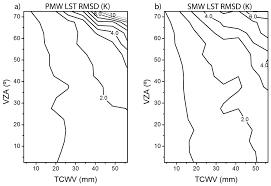 remote sensing free full text meteosat land surface