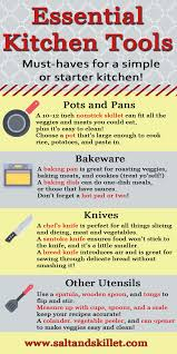 essential kitchen tools and equipment for beginners