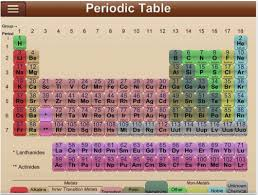 Fe On The Periodic Table 6 Of The Best Ipad Periodic Table Apps For Teachers And Students